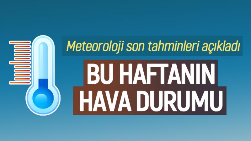 Nevşehir ve Yurtta Hava Durumu
