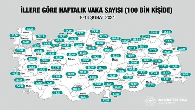 Nevşehir'de Haftalık Vaka Sayısı Açıklandı
