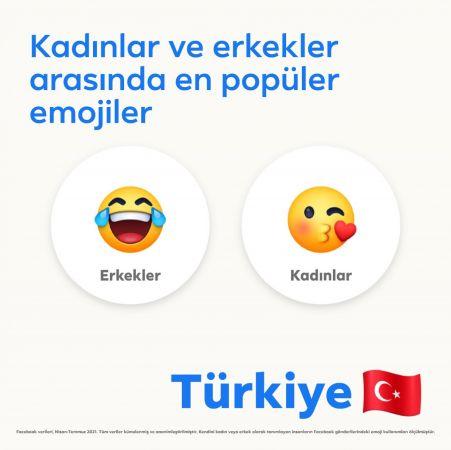 Sosyal Medyada Türkiye'nin Favori Emojisi Nazar Boncuğu
