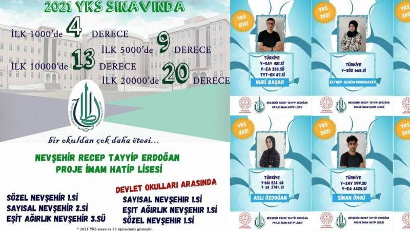 Nevşehir'in İlk Proje okulu RTE Anadolu İmam Hatip Lisesinden YKS'de Rekor Başarı