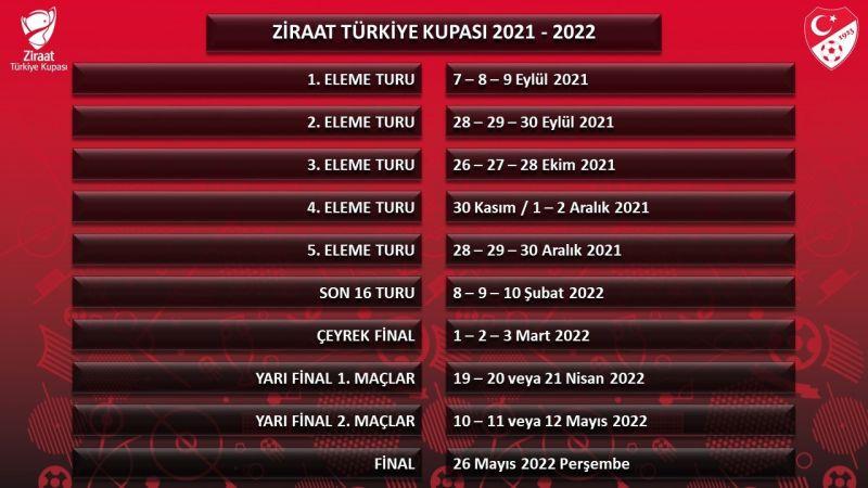 Ziraat Türkiye Kupası Maçları Ne Zaman Oynanacak?