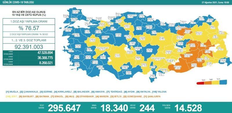 Nevşehir Mavi İller Arasına Girdi