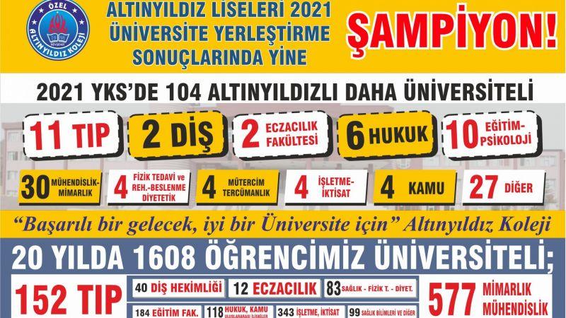 20 YILDA 1.608 ALTINYILDIZLI ÜNİVERSİTELİ!