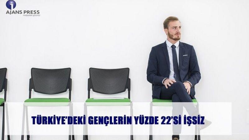 Türkiye'de gençler işsiz