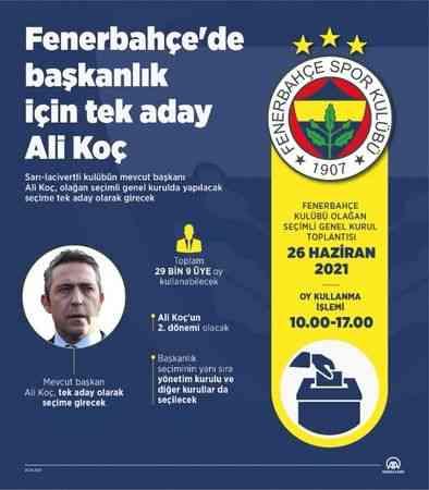 Fenerbahçe'de başkanlık için tek aday Ali Koç