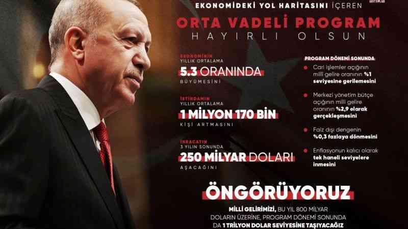 Cumhurbaşkanı Erdoğan Orta Vadeli Program'ın hedeflerini açıkladı