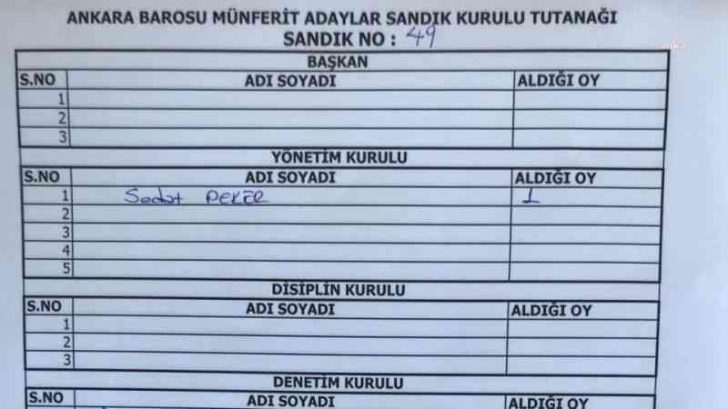 Ankara Barosu seçiminde Sedat Peker'e de oy çıktı