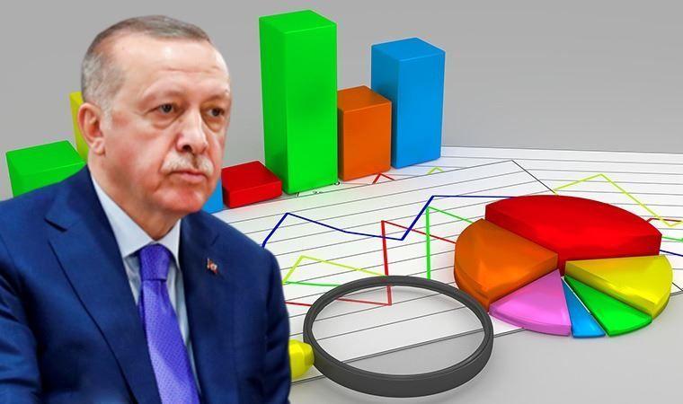 AKP yanlısı yazar anketi itiraf etti: Sonuçlar bıçak sırtı