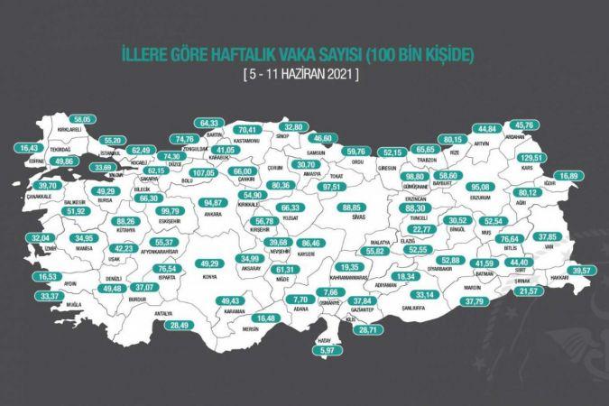 Sağlık Bakanlığı illere göre haftalık vaka haritasını açıkladı