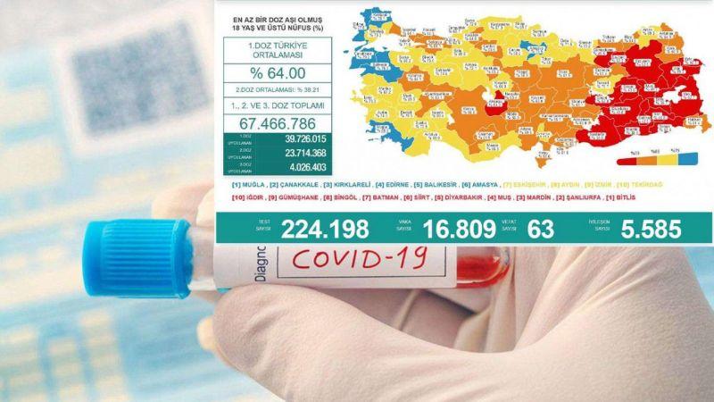 Covid-19 vaka ve vefat sayısı artıyor