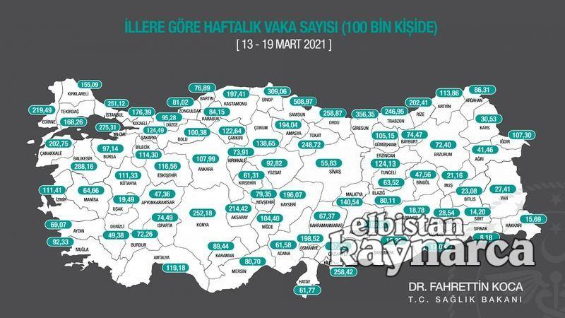 Kahramanmaraş'ta vaka sayısındaki artış yüzde 100'ü geçti