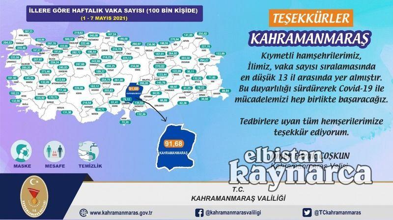 Vali Coşkun'dan Covid-19 tedbirlerine uyan vatandaşa teşekkür