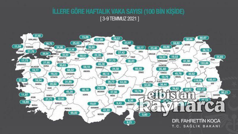 Kahramanmaraş'ta haftalık vaka sayısı yükseldi