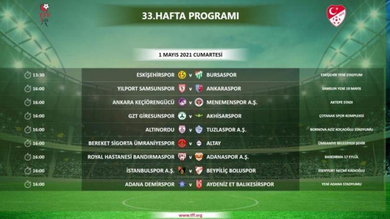 TFF 1. Lig'de 33. hafta programı açıklandı