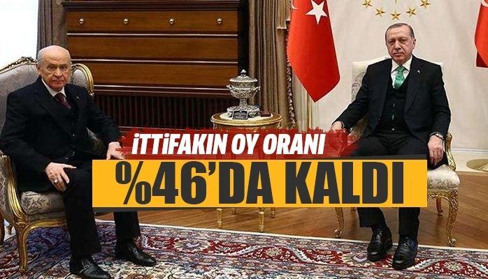 'Cumhur İttifakı'nın oyu yüzde 46'da kaldı