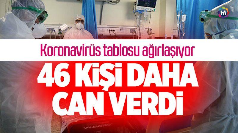 Koronavirüs tablosu ağırlaşıyor : 46 kişi daha can verdi