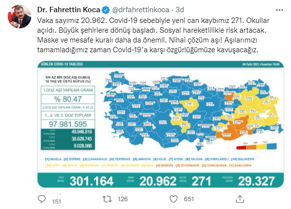 Fahrettin Koca'dan dikkat çeken paylaşım! 'Risk artacak'