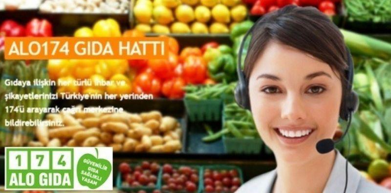 Aydın'da 31 gıda işletmesine 736 bin TL cezai işlem uygulandı