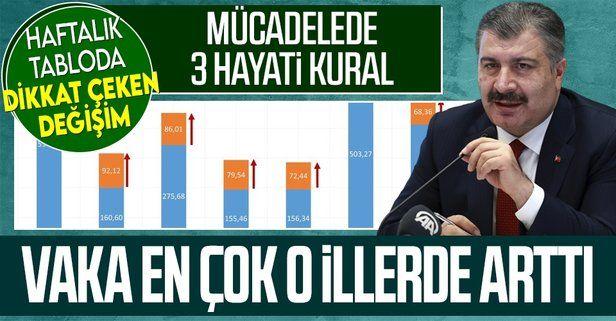 Sağlık Bakanı Fahrettin Koca il il koronavirüs vaka sayılarını paylaştı!