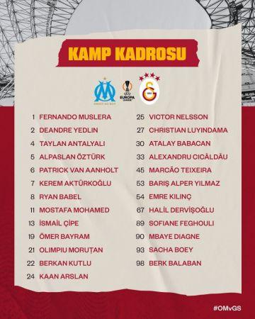Galatasaray'ın Marsilya kamp kadrosu belli oldu
