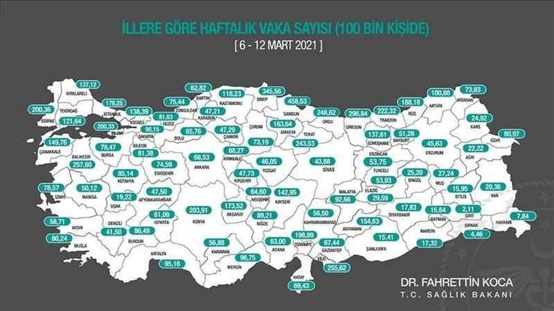 Aydın'da vaka sayıları yine yükselişte