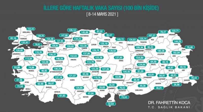 Aydın'da haftalık vaka sayısı açıklandı