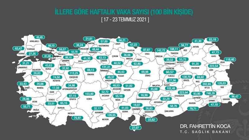 Aydın'da vaka sayıları yükselişe geçti