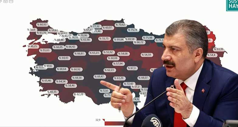 İşte Sakarya'daki yoğun bakım doluluk oranı! Bakan Koca açıkladı…