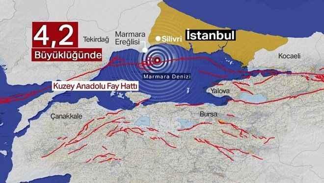 Deprem uzmanları Kuzey Marmara'da iki deprem bekliyoruz'