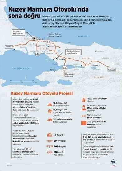 Kuzey Marmara Otoyolu'nda tarih öne çekildi