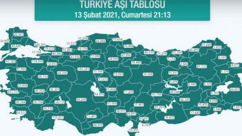 Sakarya'da aşılanan kişi sayısı 40 bini aştı