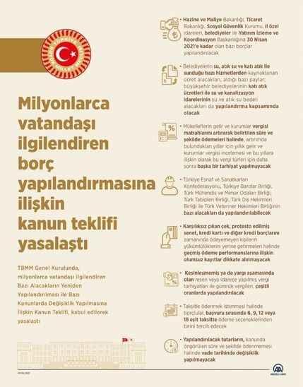 Vergi ve borç yapılandırması Resmi Gazete'de yayınlandı