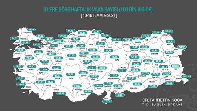 Bakan Koca haritayı paylaştı, Sakarya'da vaka sayısı arttı!