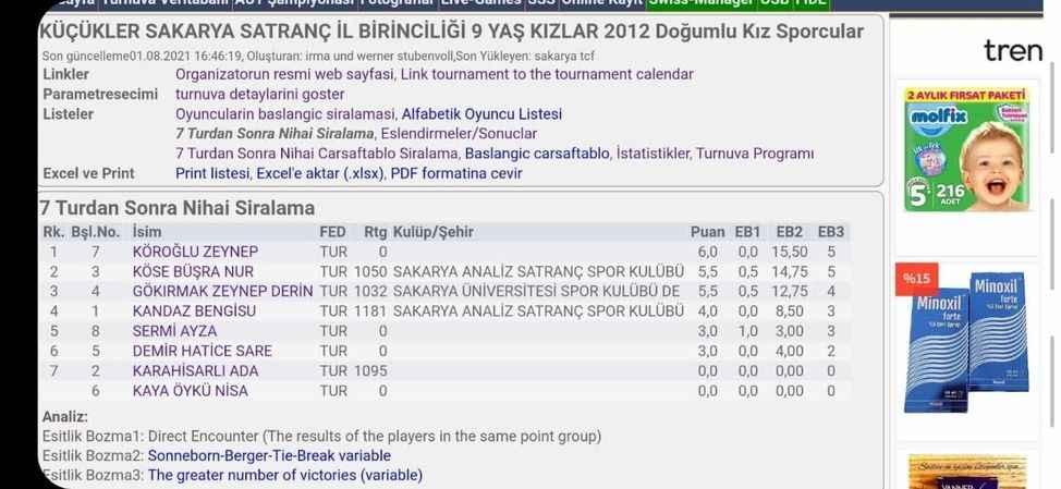 Satrança Zeynep Köroğlu şampiyon oldu