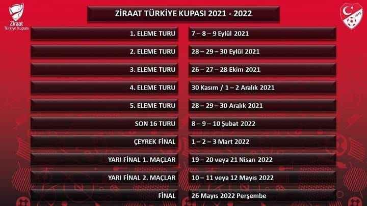 Ziraat Türkiye Kupası'nda sezon takvimi belli oldu