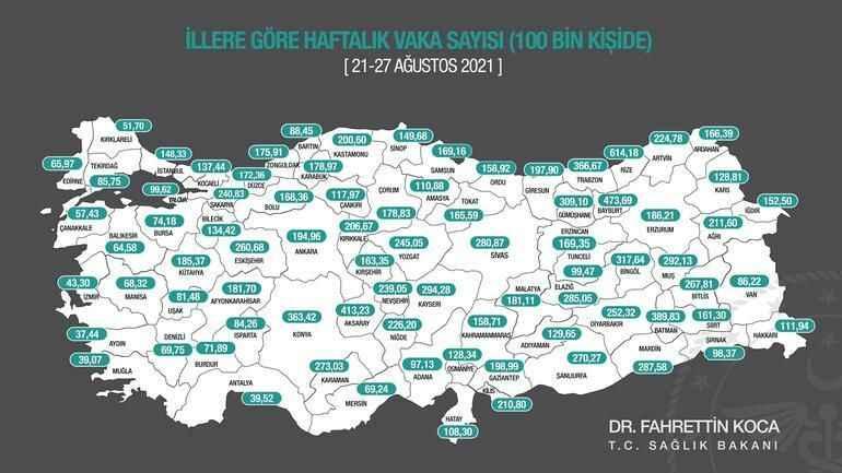 Marmara bölgesinde yine zirvedeyiz! İşte Sakarya'nın yüz binde vaka oranı...