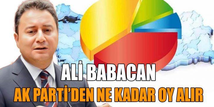 ANAR Araştırma Genel Müdürü İbrahim Uslu Açıkladı