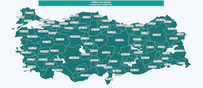 İşte Aydın'da aşılanan kişi sayısı!