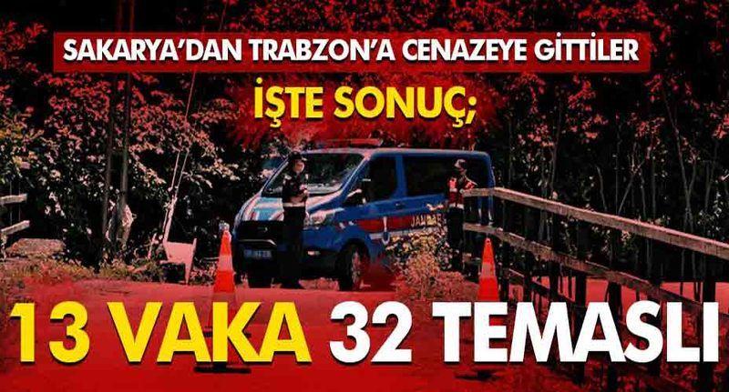 Trabzon'a cenazeye gitmişlerdi! 13 vaka 32 temaslı