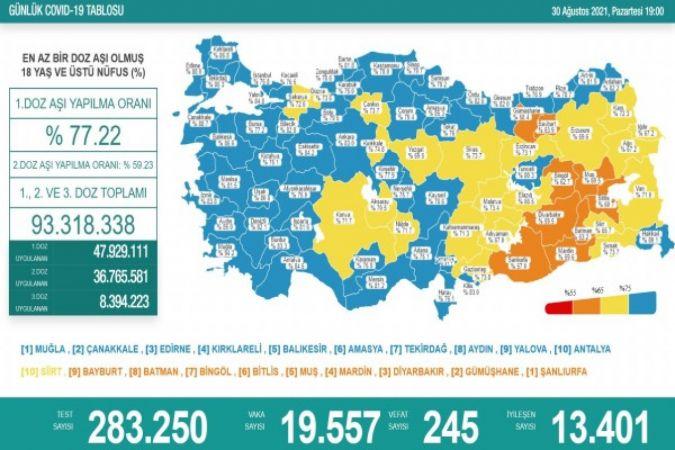 Adana, Afyonkarahisar, Kütahya ve Karabük ''mavi'' oldu