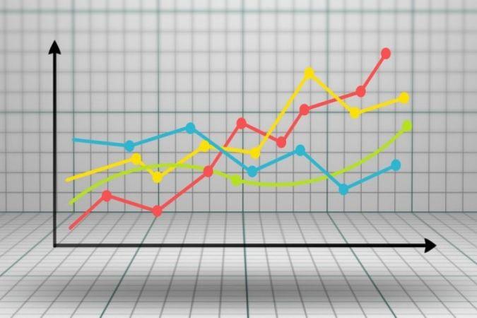 Endekslerde kullanılan fiili dolaşımdaki pay oranı değişiklikleri