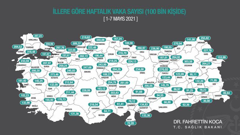 Türkiye'nin 10 Mayıs koronavirüs tablosu açıklandı