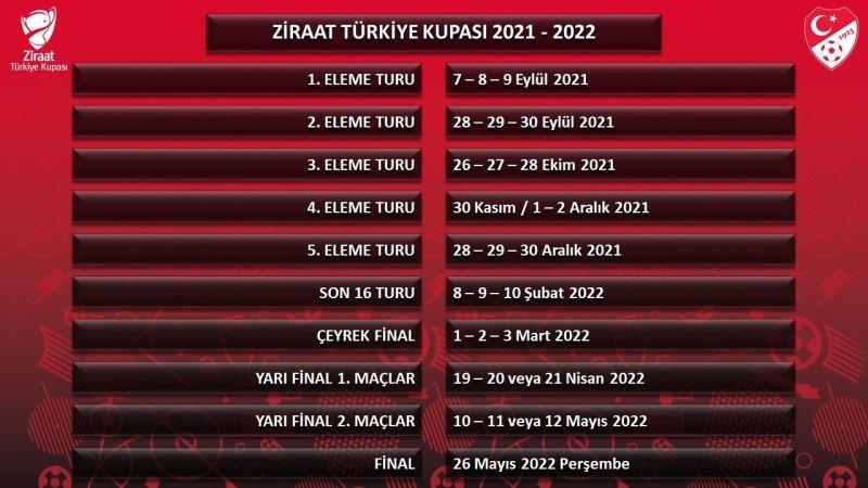 Ziraat Türkiye Kupası ne zaman başlıyor?