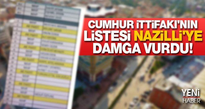 Cumhur İttfakı'nın listesi Nazilli'ye damga vurdu!