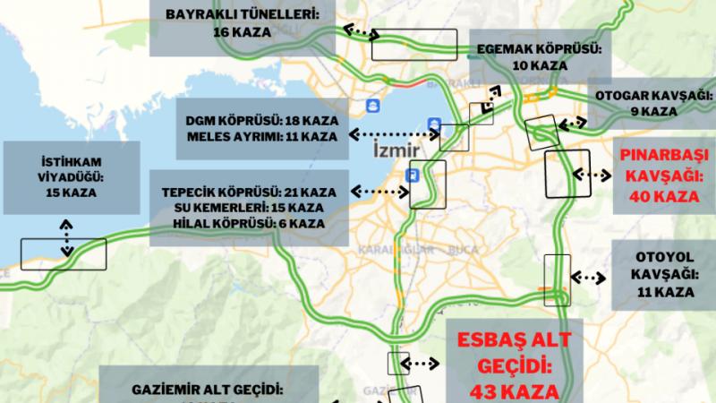 İzmir'in kör noktaları