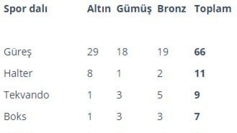 Türkiye Tokyo Olimpiyatları'nda rekor kırdı