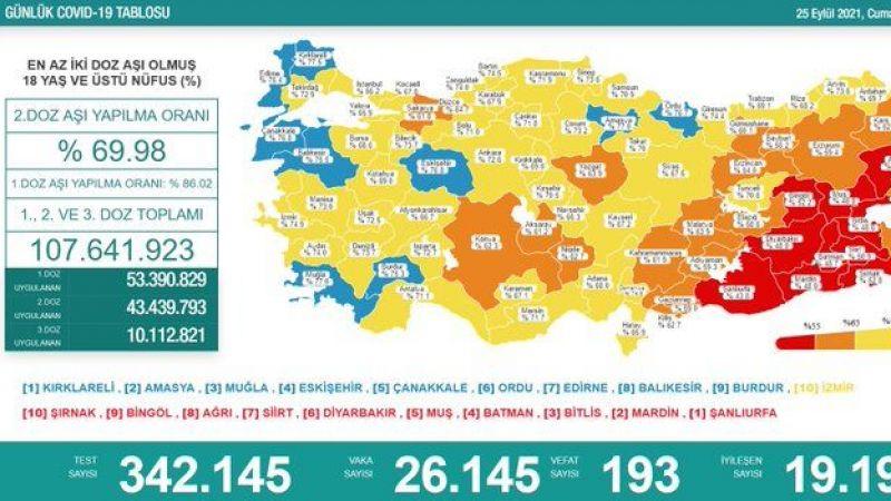 25 Eylül koronavirüs  tablosu: 193 vefat