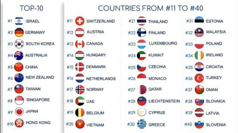 """Türkiye, """"koronavirüse karşı en güvenli ülkeler listesinde"""" 36'ncı sırada yer aldı"""