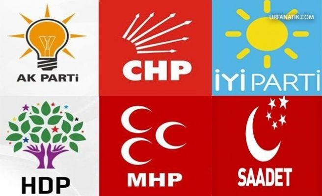 Partilerin ve Cumhurbaşkanı Adaylarının Oy Oranları Açıklandı
