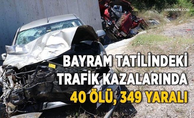 Bayram Tatilinin Bilançosu Artıyor 40 Ölü, 349 Yaralı